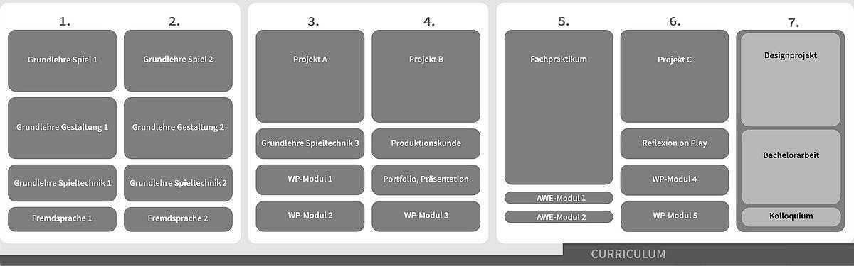 game design praktikum